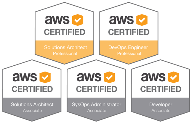 AWS – Head in the Cloud